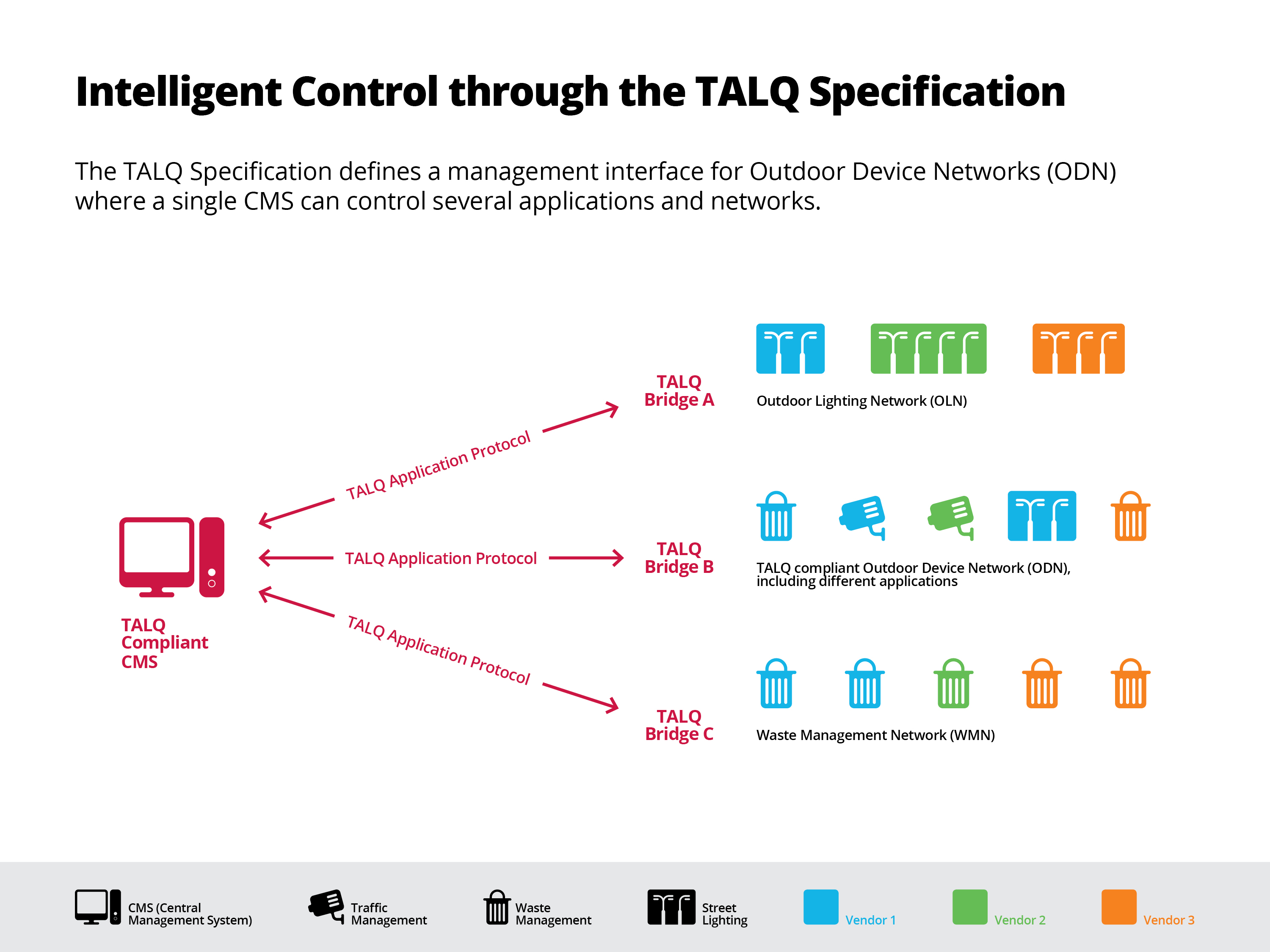 Picture Library Talq Consortium Lighting Diagram Tool Screenshot Test Approving Compliance Of Outdoor Products